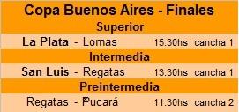 Finales Copa Buenos Aires