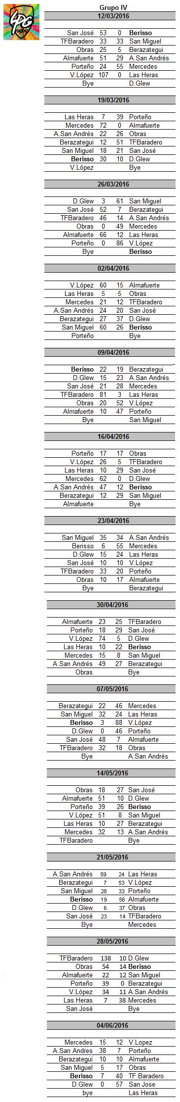 Fixture GIV 2016