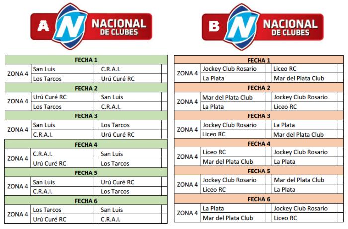 fixtures-nacional-a-y-b